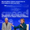 bill-hillary-greed